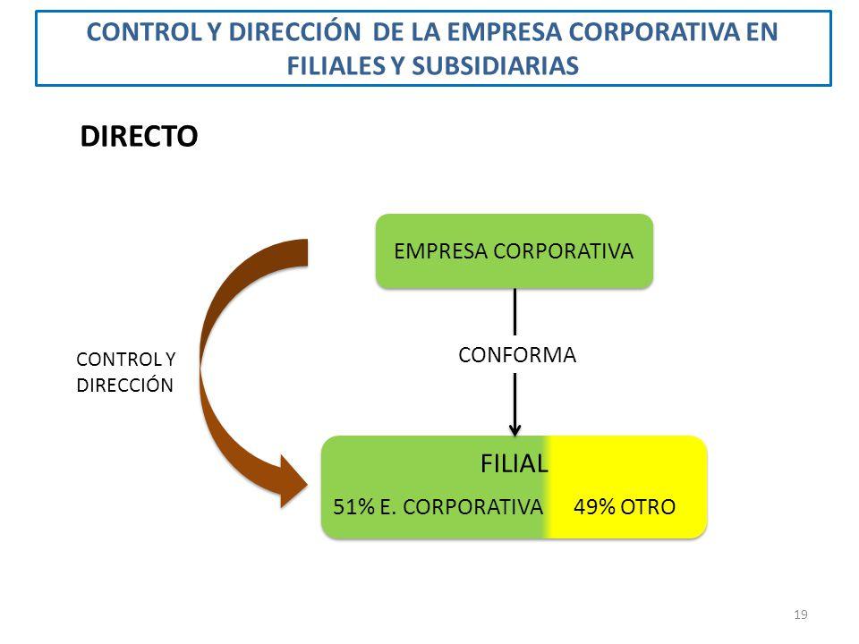 CONTROL Y DIRECCIÓN DE LA EMPRESA CORPORATIVA EN FILIALES Y SUBSIDIARIAS
