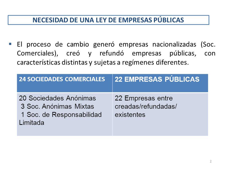 NECESIDAD DE UNA LEY DE EMPRESAS PÚBLICAS