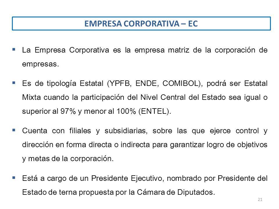 EMPRESA CORPORATIVA – EC