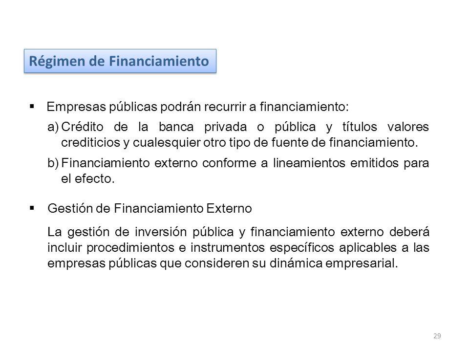 Régimen de Financiamiento