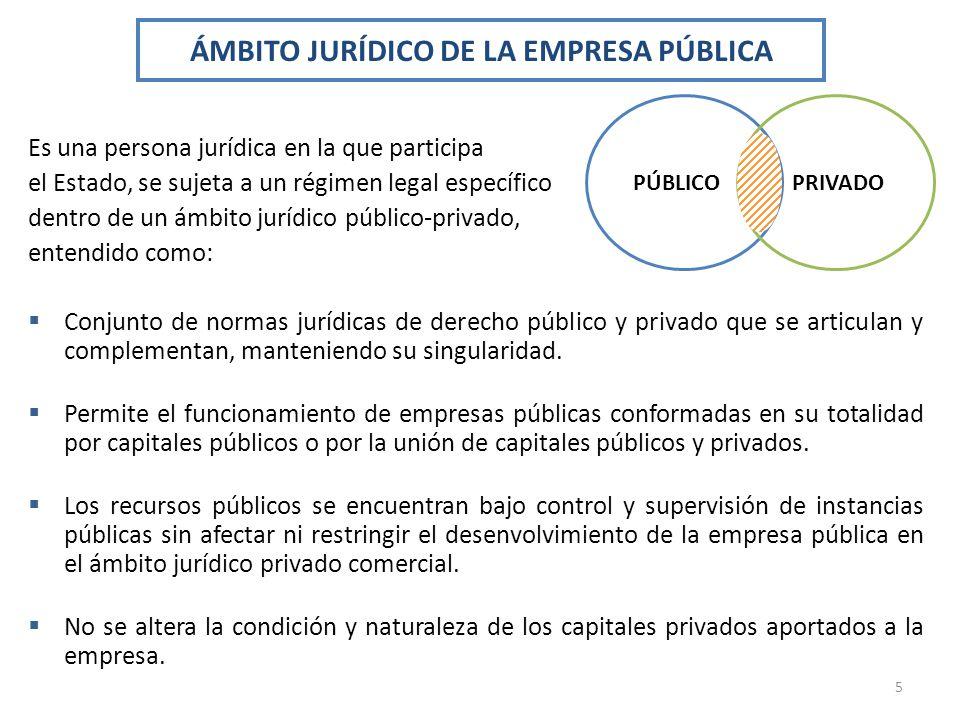 ÁMBITO JURÍDICO DE LA EMPRESA PÚBLICA