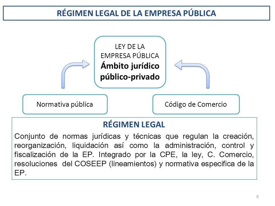 RÉGIMEN LEGAL DE LA EMPRESA PÚBLICA Ámbito jurídico público-privado