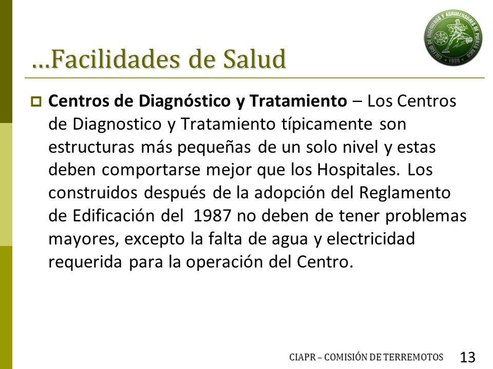 …Facilidades de Salud