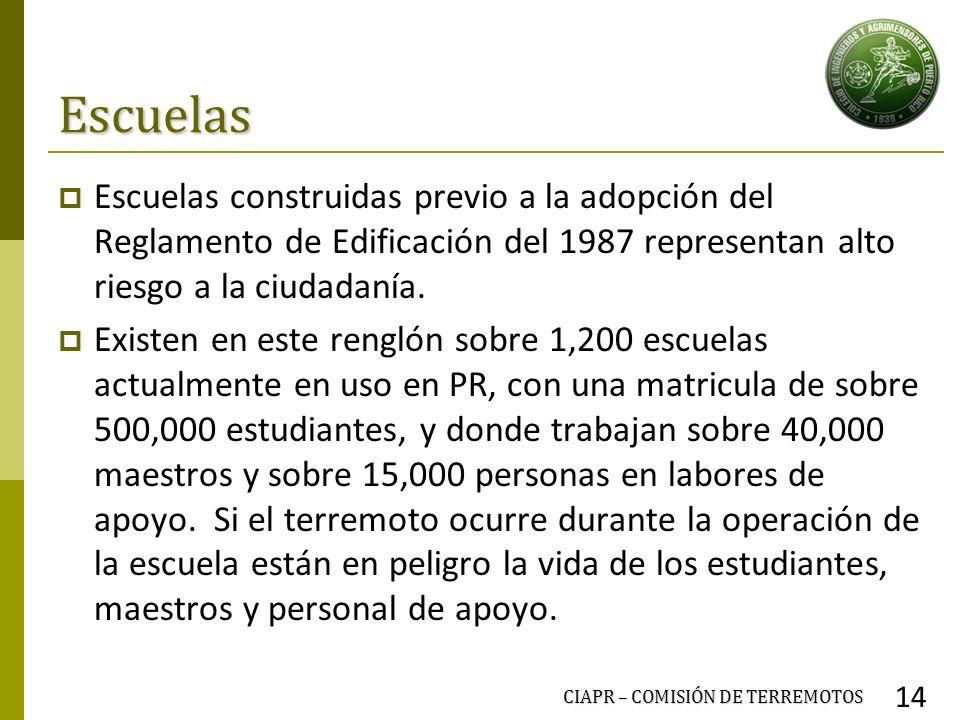 Escuelas Escuelas construidas previo a la adopción del Reglamento de Edificación del 1987 representan alto riesgo a la ciudadanía.