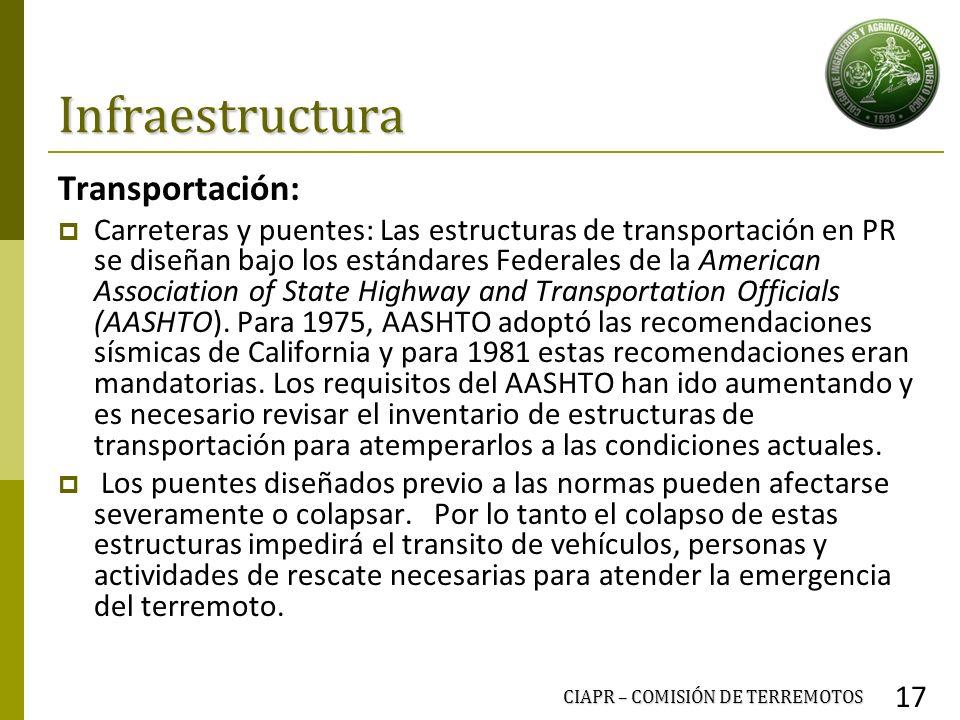 Infraestructura Transportación:
