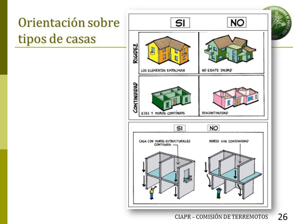 Orientación sobre tipos de casas