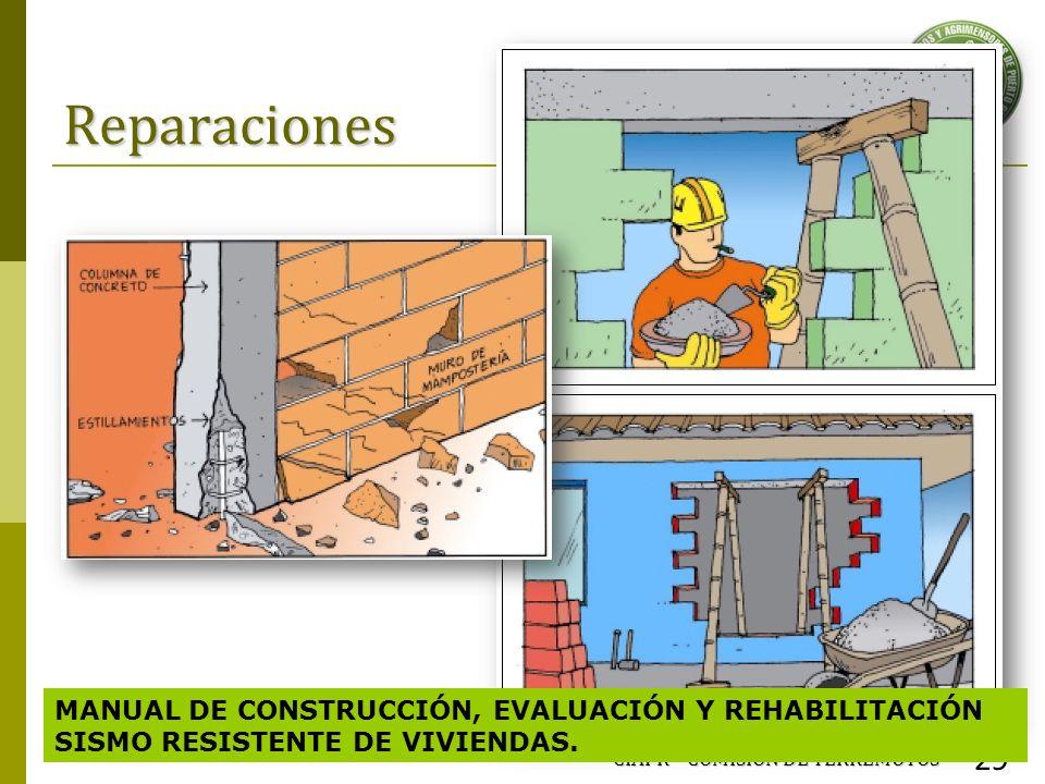 ReparacionesMANUAL DE CONSTRUCCIÓN, EVALUACIÓN Y REHABILITACIÓN SISMO RESISTENTE DE VIVIENDAS.
