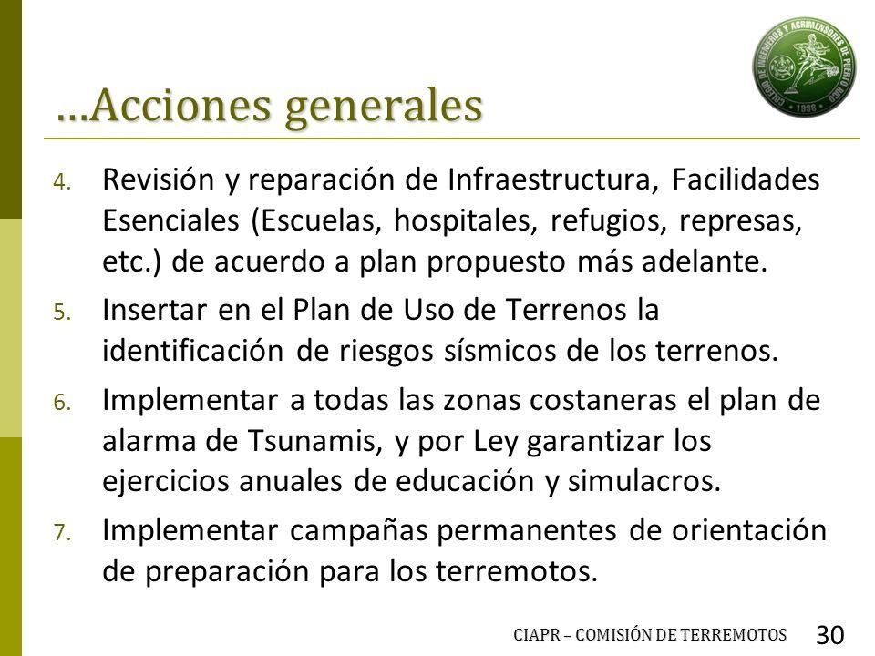 …Acciones generales
