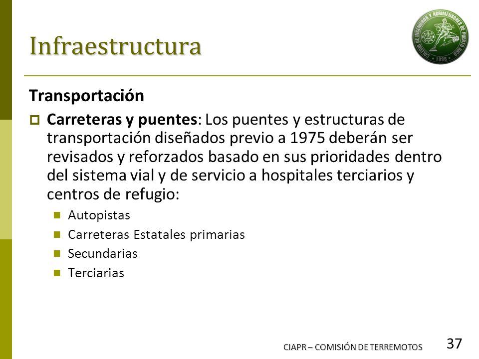 Infraestructura Transportación