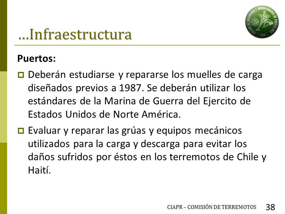 …Infraestructura Puertos: