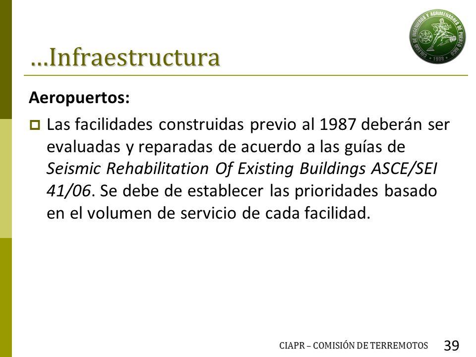 …Infraestructura Aeropuertos: