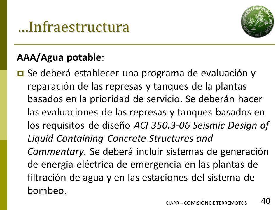 …Infraestructura AAA/Agua potable: