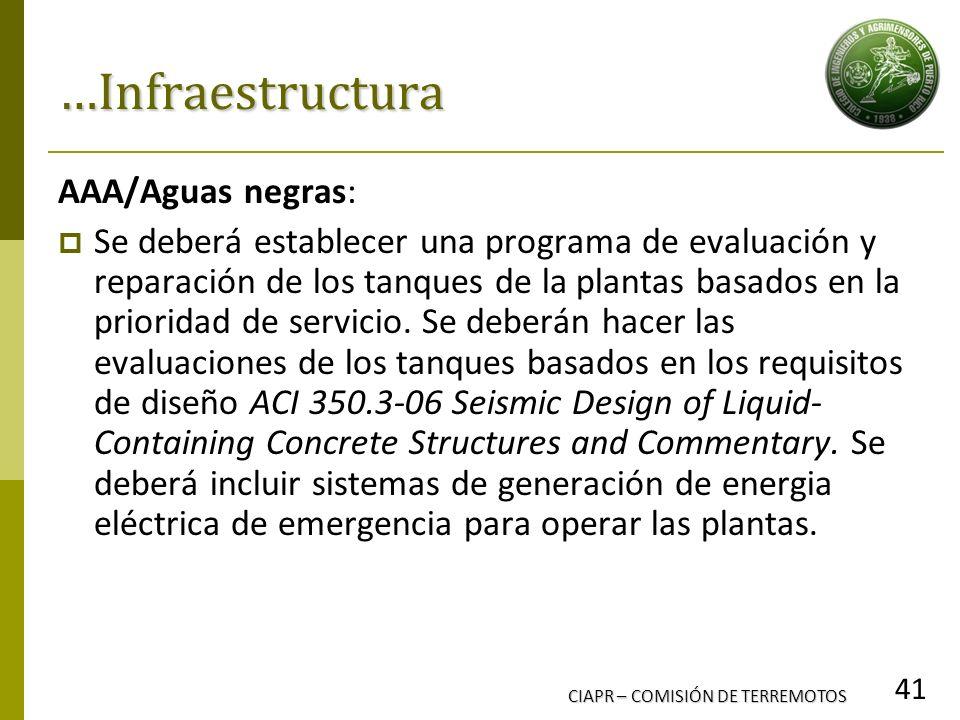 …Infraestructura AAA/Aguas negras: