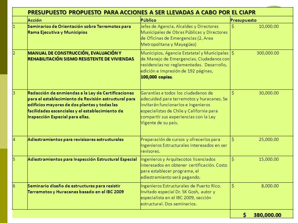 PRESUPUESTO PROPUESTO PARA ACCIONES A SER LLEVADAS A CABO POR EL CIAPR