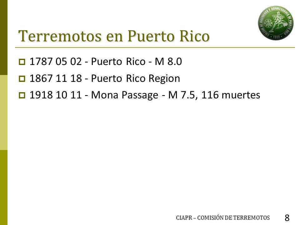 Terremotos en Puerto Rico