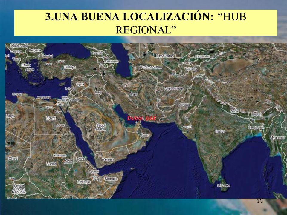3.UNA BUENA LOCALIZACIÓN: HUB REGIONAL