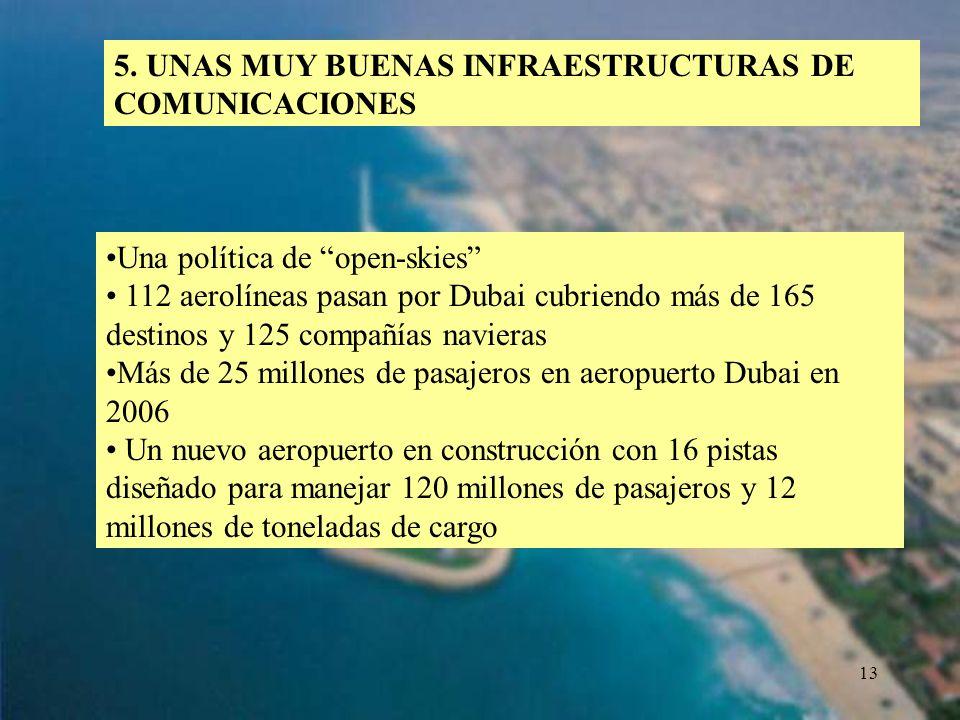 5. UNAS MUY BUENAS INFRAESTRUCTURAS DE COMUNICACIONES