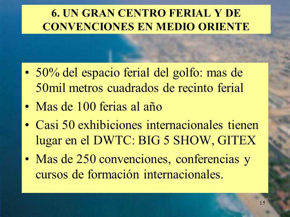 6. UN GRAN CENTRO FERIAL Y DE CONVENCIONES EN MEDIO ORIENTE