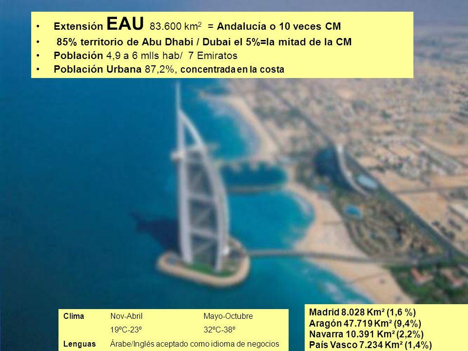 Extensión EAU 83.600 km2 = Andalucía o 10 veces CM