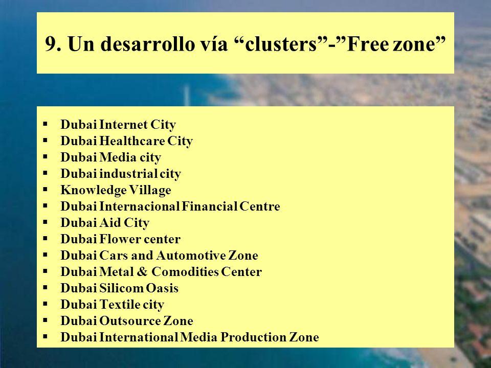 9. Un desarrollo vía clusters - Free zone