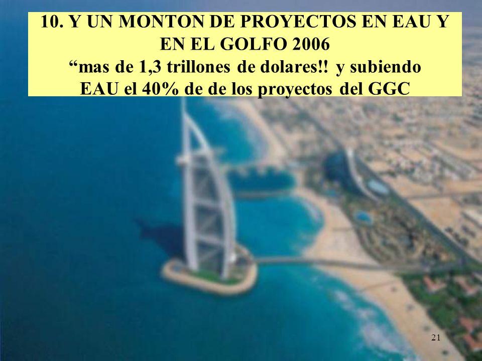 10. Y UN MONTON DE PROYECTOS EN EAU Y EN EL GOLFO 2006 mas de 1,3 trillones de dolares!.