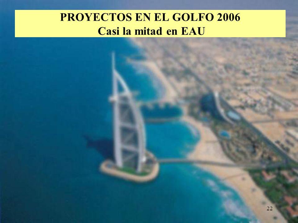 PROYECTOS EN EL GOLFO 2006 Casi la mitad en EAU