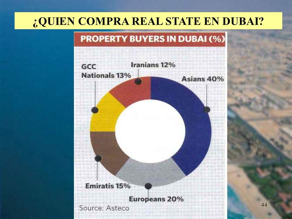 ¿QUIEN COMPRA REAL STATE EN DUBAI