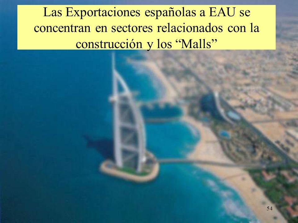 Las Exportaciones españolas a EAU se concentran en sectores relacionados con la construcción y los Malls
