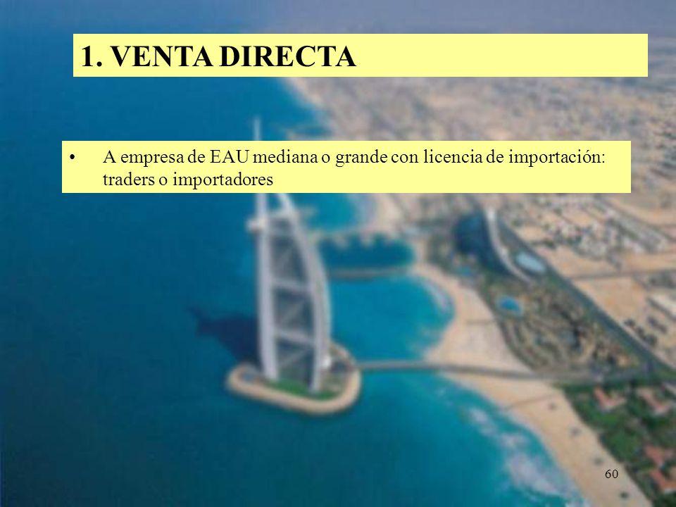 Oportunidades en el mercado de emiratos arabes unidos for Clausula suelo oficina directa