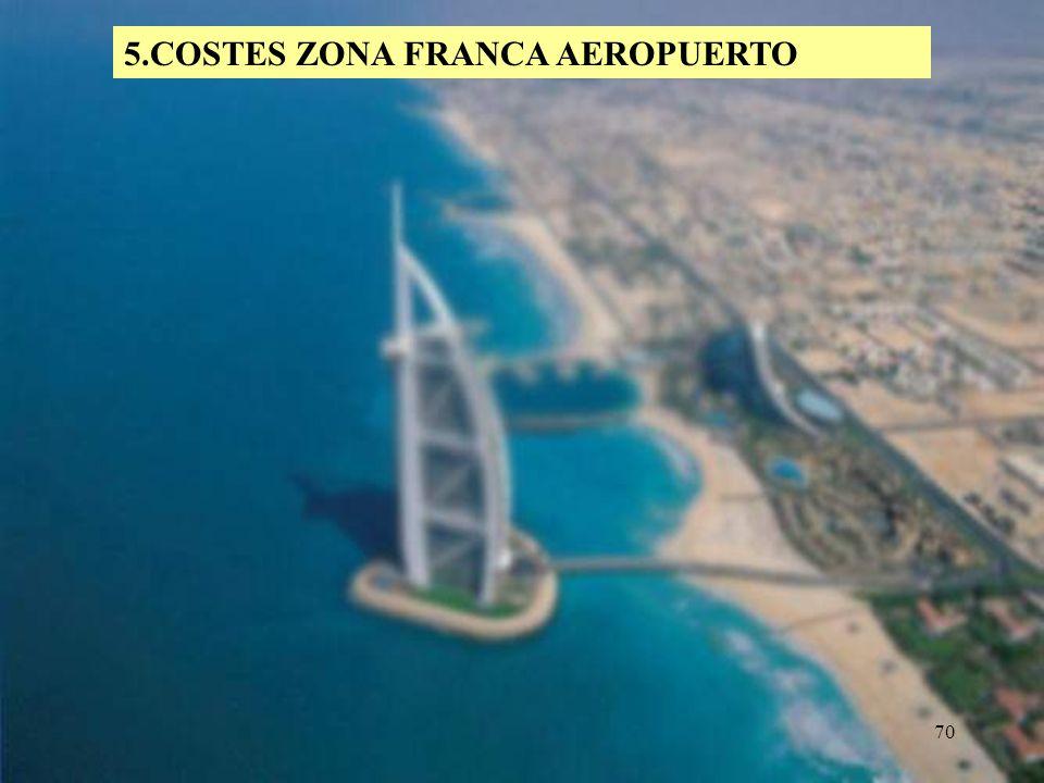 5.COSTES ZONA FRANCA AEROPUERTO