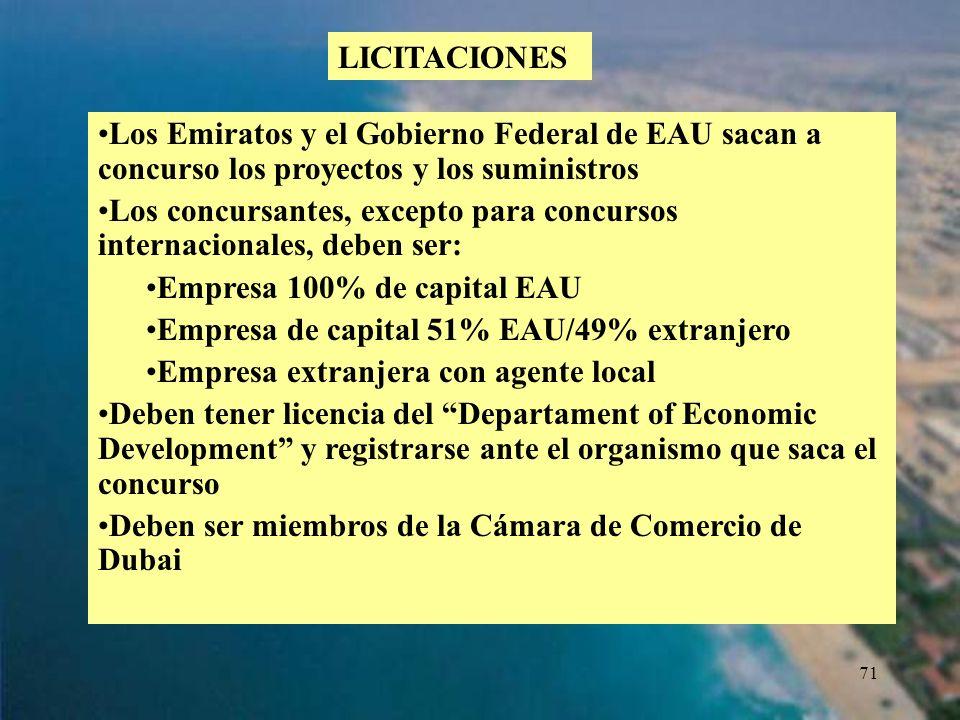LICITACIONES Los Emiratos y el Gobierno Federal de EAU sacan a concurso los proyectos y los suministros.