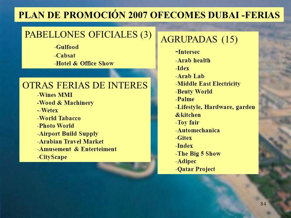 PLAN DE PROMOCIÓN 2007 OFECOMES DUBAI -FERIAS