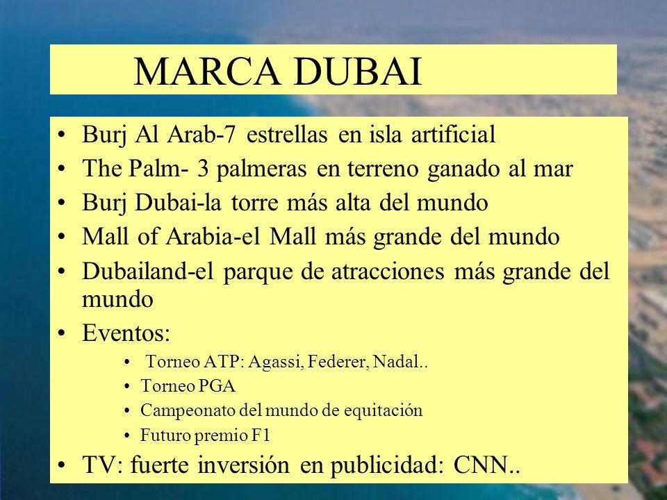 MARCA DUBAI Burj Al Arab-7 estrellas en isla artificial