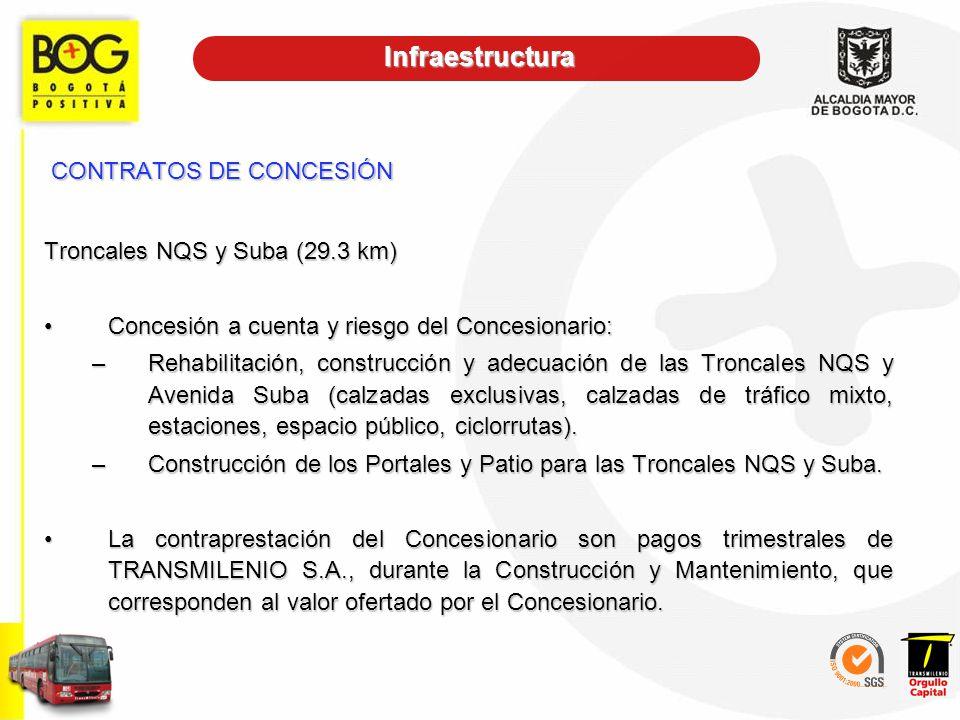 CONTRATOS DE CONCESIÓN