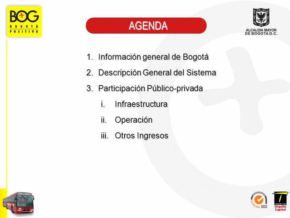 AGENDA Información general de Bogotá Descripción General del Sistema