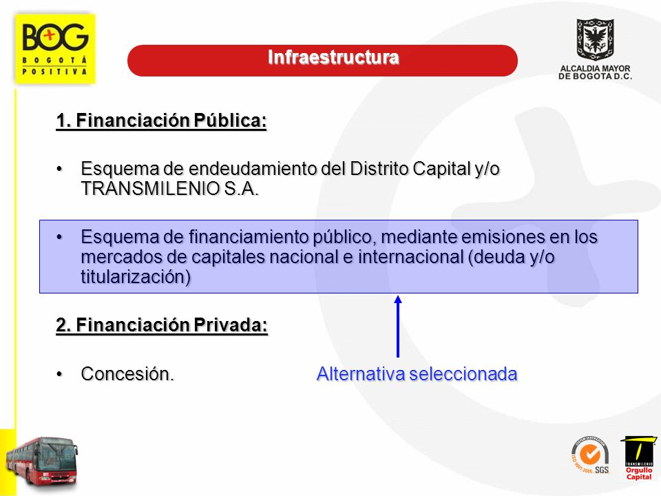 1. Financiación Pública: