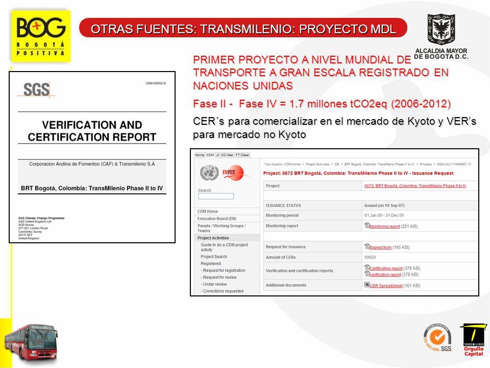 OTRAS FUENTES: TRANSMILENIO: PROYECTO MDL