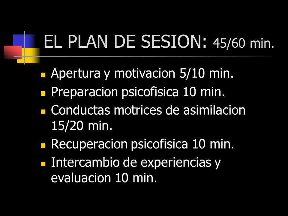 EL PLAN DE SESION: 45/60 min. Apertura y motivacion 5/10 min.
