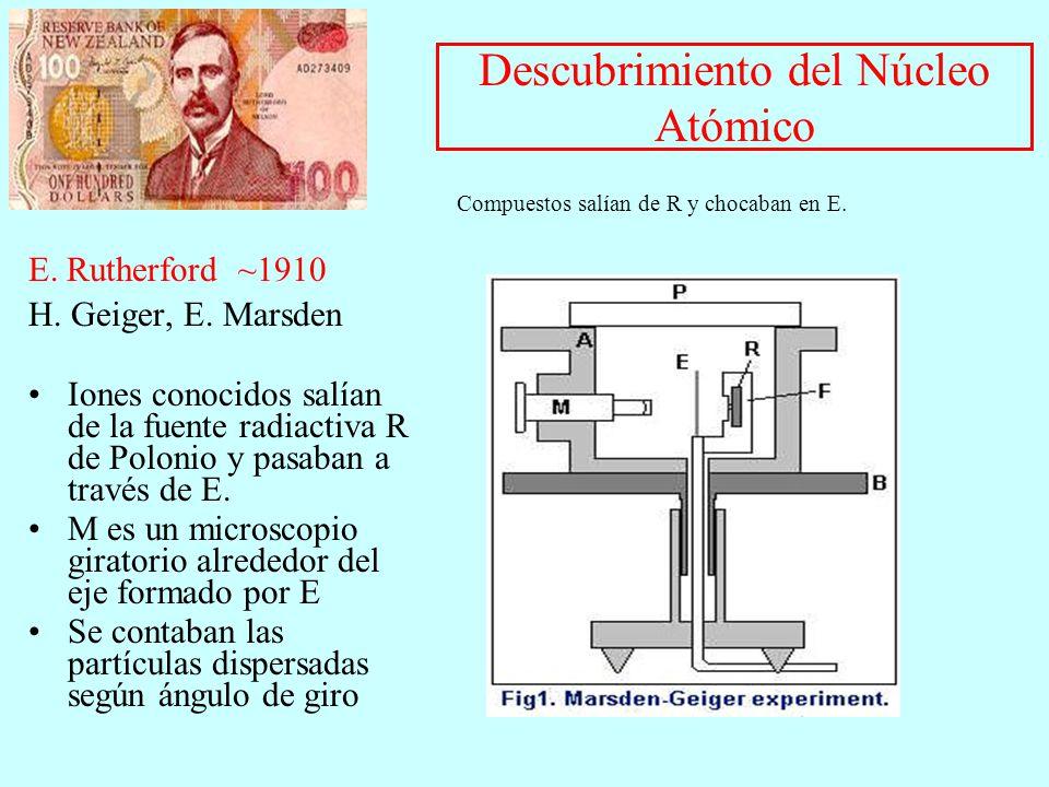 Descubrimiento del Núcleo Atómico