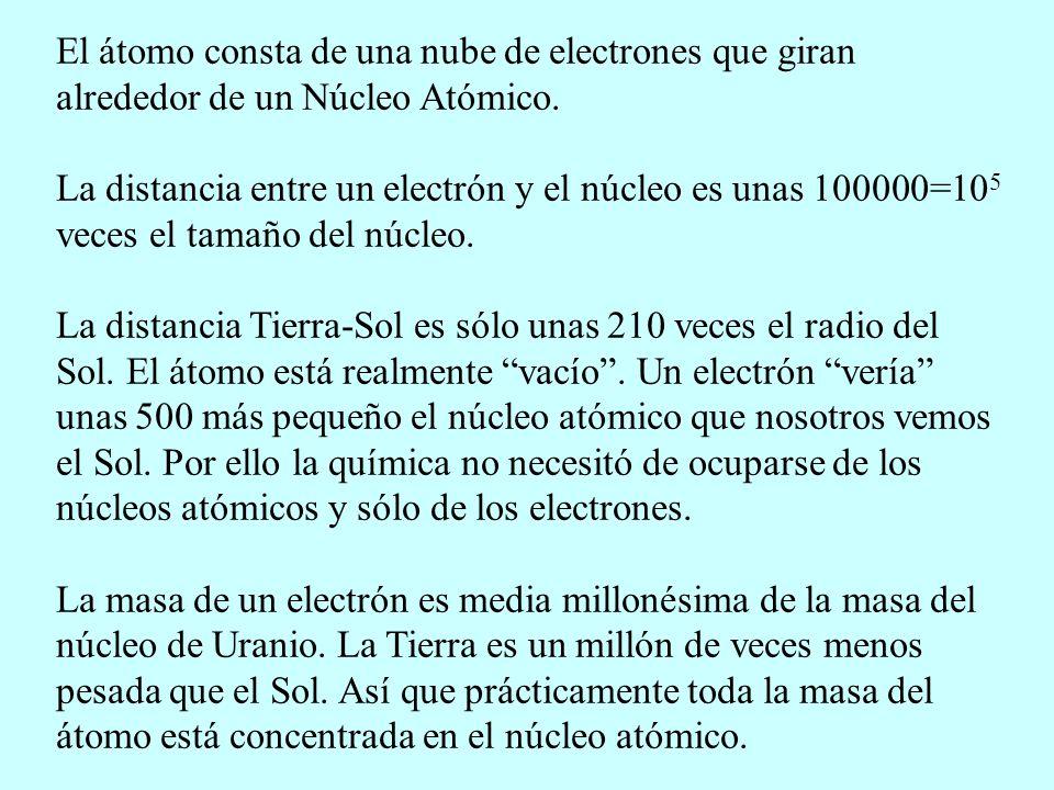 El átomo consta de una nube de electrones que giran alrededor de un Núcleo Atómico.