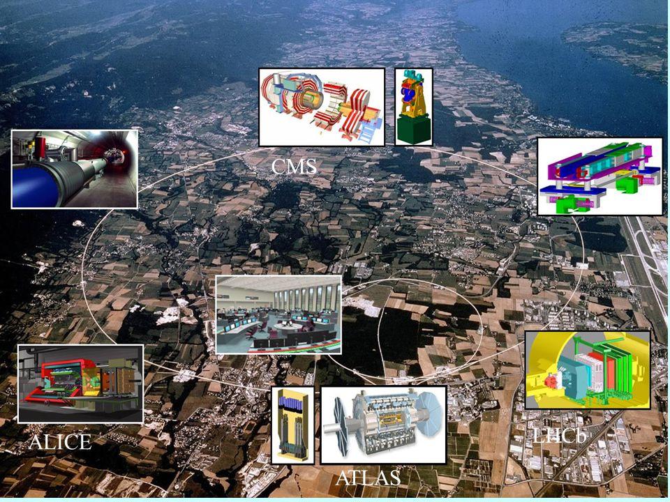 ATLAS LHCb ALICE CMS