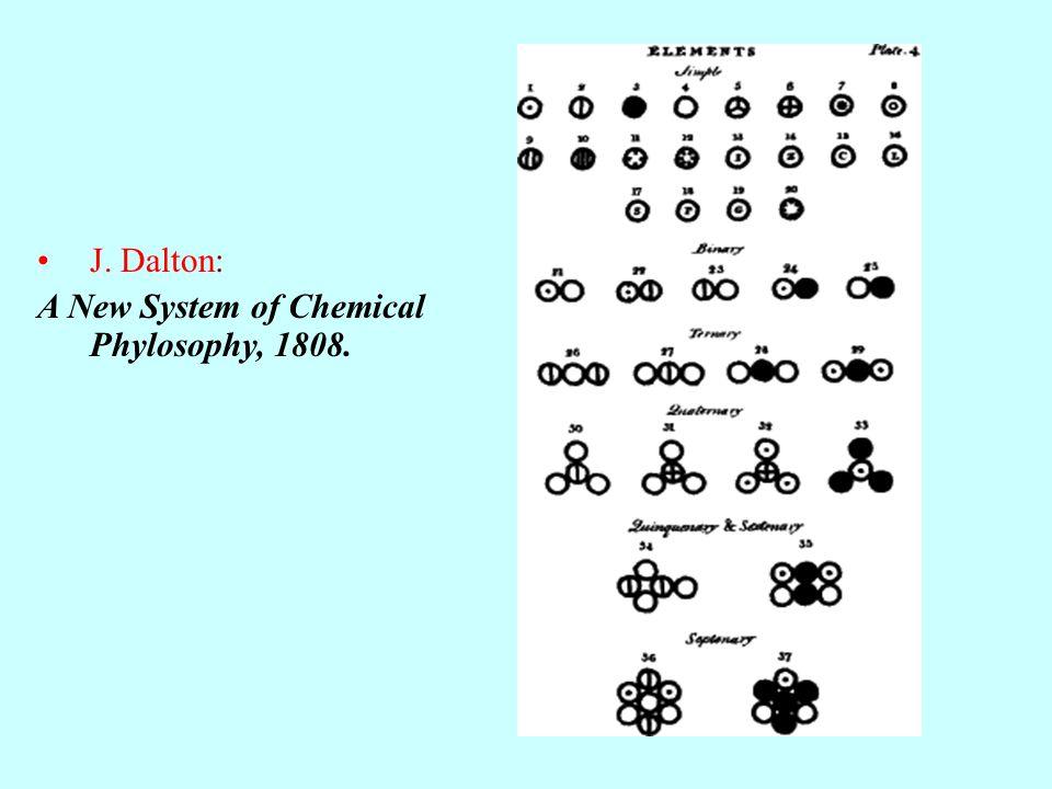 J. Dalton: A New System of Chemical Phylosophy, 1808. John