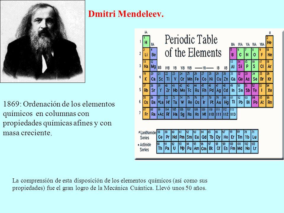 Dmitri Mendeleev. 1869: Ordenación de los elementos químicos en columnas con propiedades químicas afines y con masa creciente.