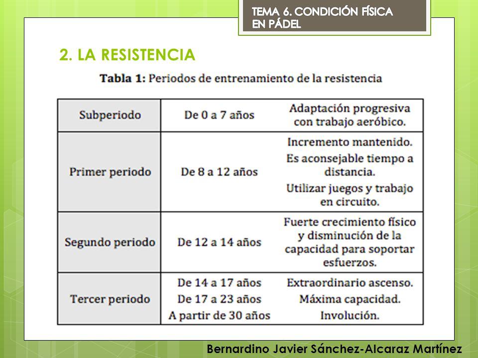 2. LA RESISTENCIA Bernardino Javier Sánchez-Alcaraz Martínez