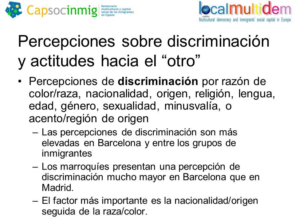 Percepciones sobre discriminación y actitudes hacia el otro
