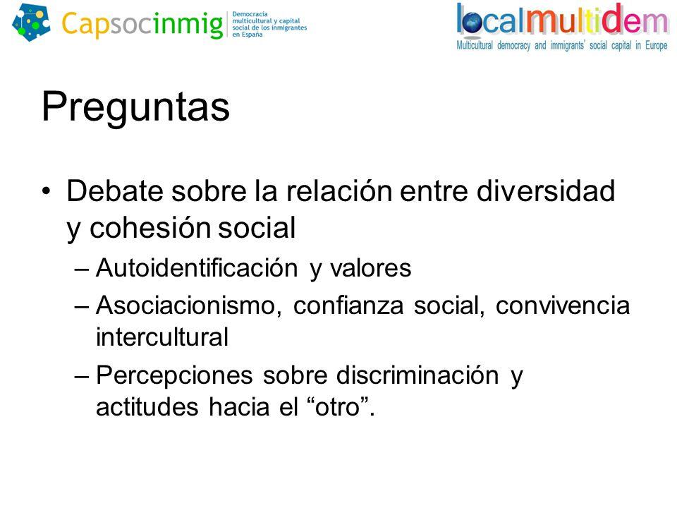 Preguntas Debate sobre la relación entre diversidad y cohesión social