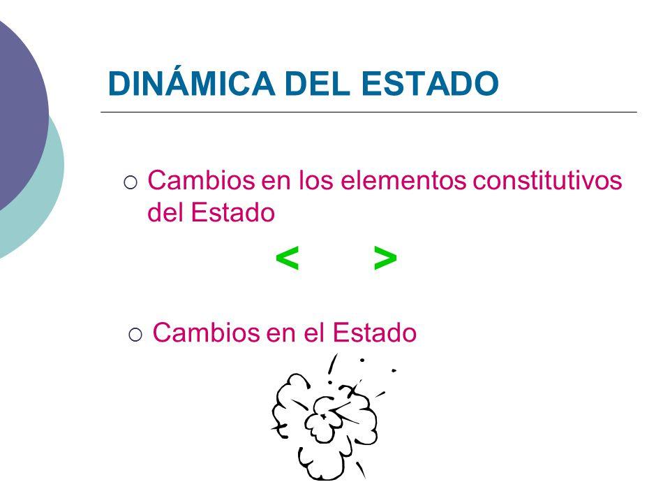 < > DINÁMICA DEL ESTADO