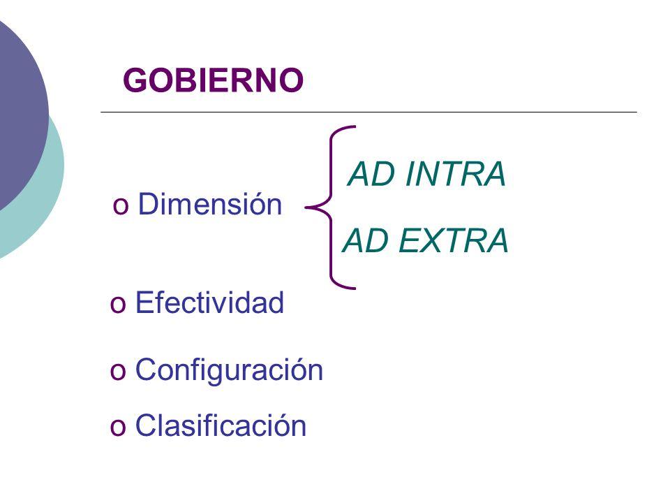 AD INTRA GOBIERNO AD EXTRA Dimensión Efectividad Configuración