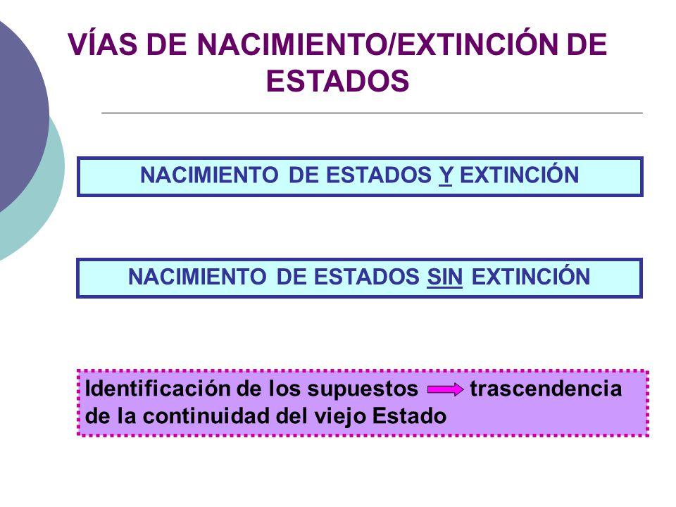 VÍAS DE NACIMIENTO/EXTINCIÓN DE ESTADOS