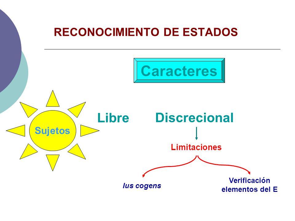 RECONOCIMIENTO DE ESTADOS